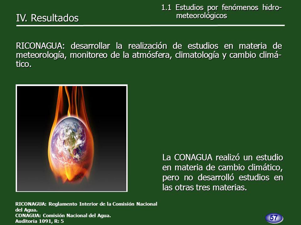 La CONAGUA realizó un estudio en materia de cambio climático, pero no desarrolló estudios en las otras tres materias.
