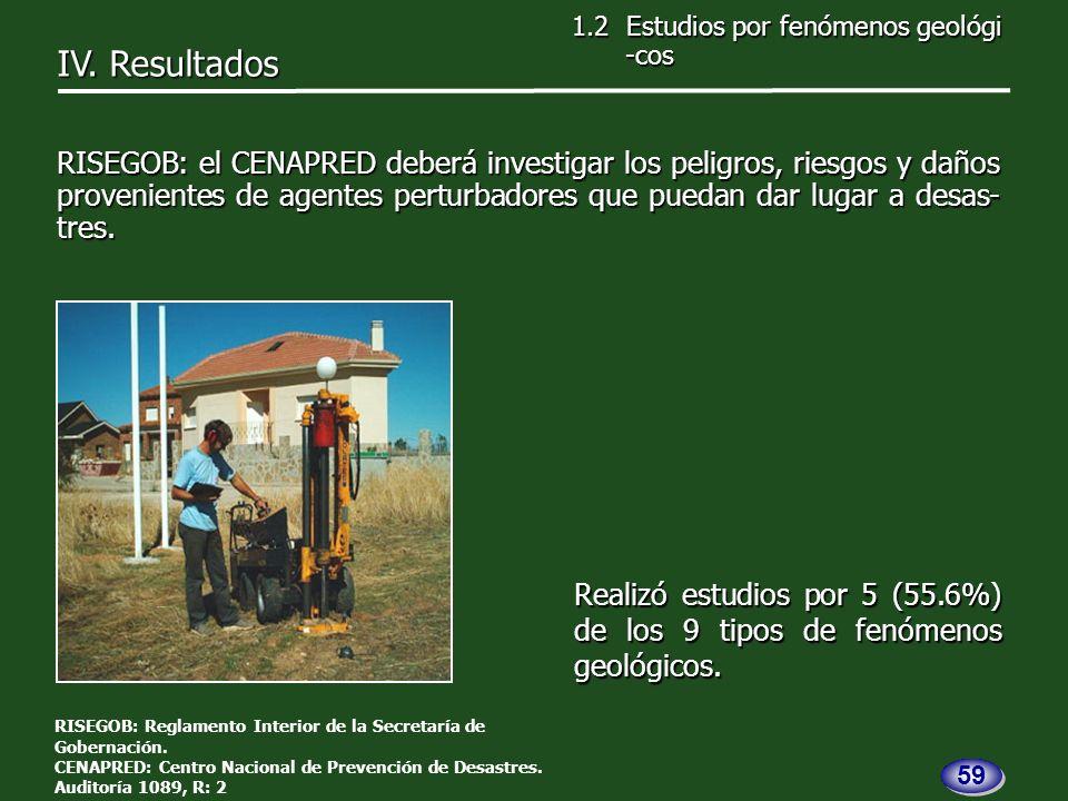 RISEGOB: el CENAPRED deberá investigar los peligros, riesgos y daños provenientes de agentes perturbadores que puedan dar lugar a desas- tres.