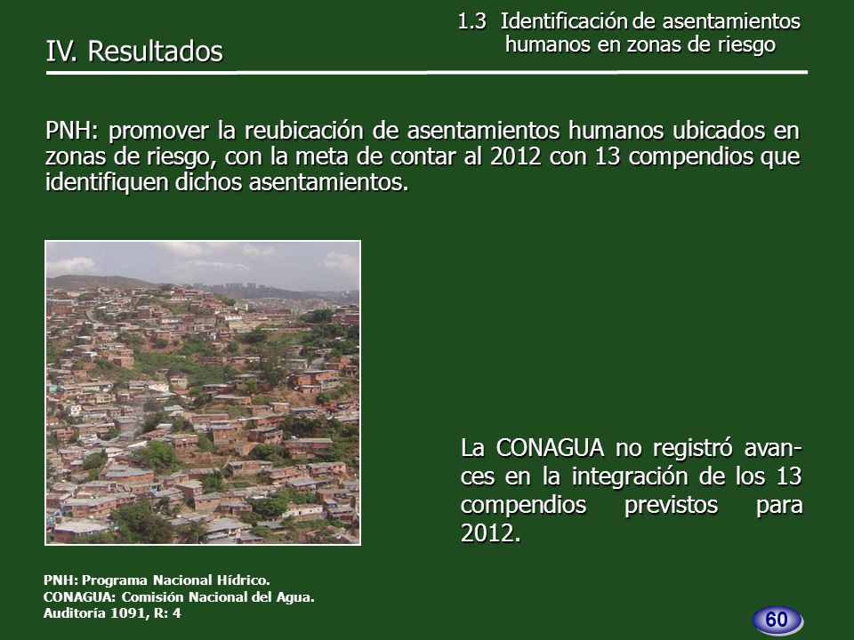 PNH: promover la reubicación de asentamientos humanos ubicados en zonas de riesgo, con la meta de contar al 2012 con 13 compendios que identifiquen dichos asentamientos.