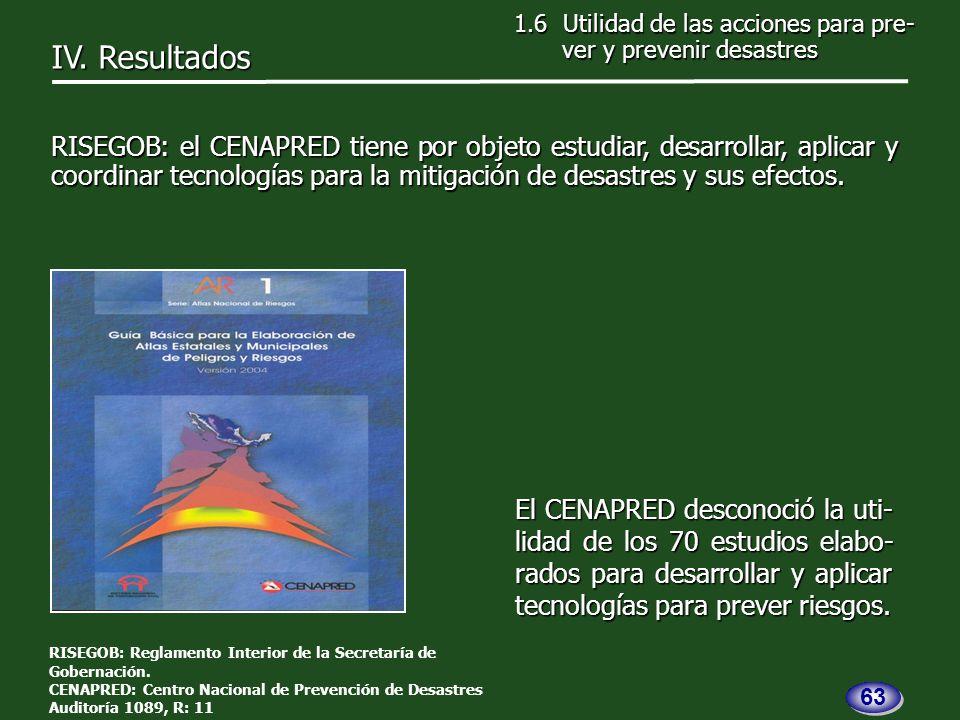 El CENAPRED desconoció la uti- lidad de los 70 estudios elabo- rados para desarrollar y aplicar tecnologías para prever riesgos.