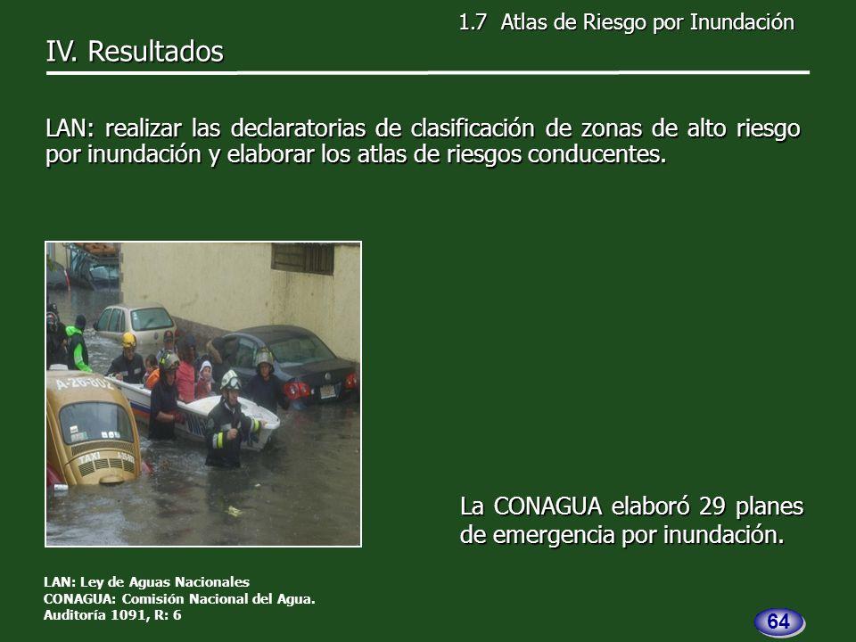 La CONAGUA elaboró 29 planes de emergencia por inundación.