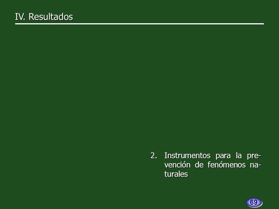 2. Instrumentos para la pre- vención de fenómenos na- turales IV. Resultados 69