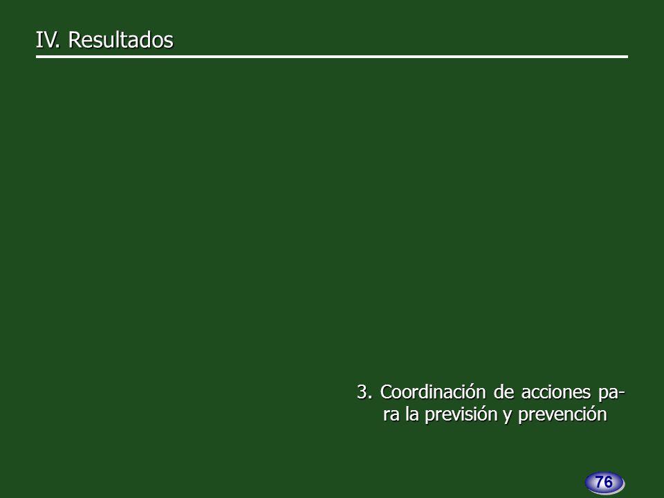 3. Coordinación de acciones pa- ra la previsión y prevención IV. Resultados 76