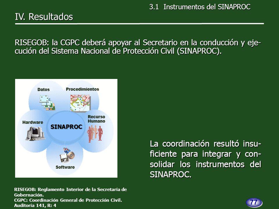 La coordinación resultó insu- ficiente para integrar y con- solidar los instrumentos del SINAPROC.