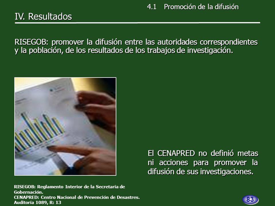 El CENAPRED no definió metas ni acciones para promover la difusión de sus investigaciones.