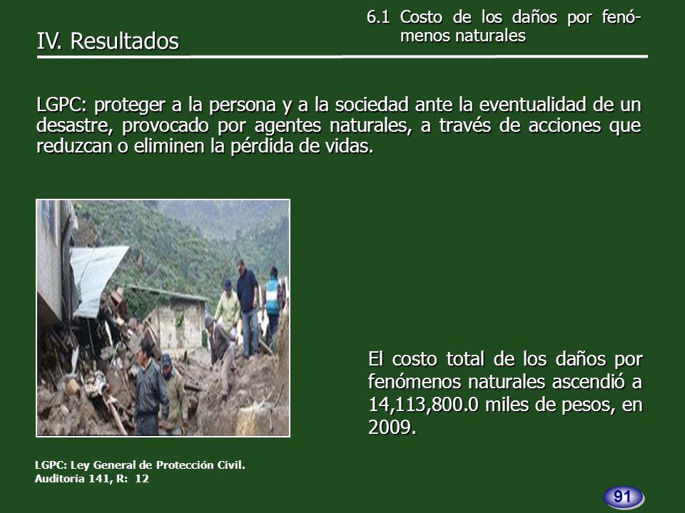 El costo total de los daños por fenómenos naturales ascendió a 14,113,800.0 miles de pesos, en 2009..