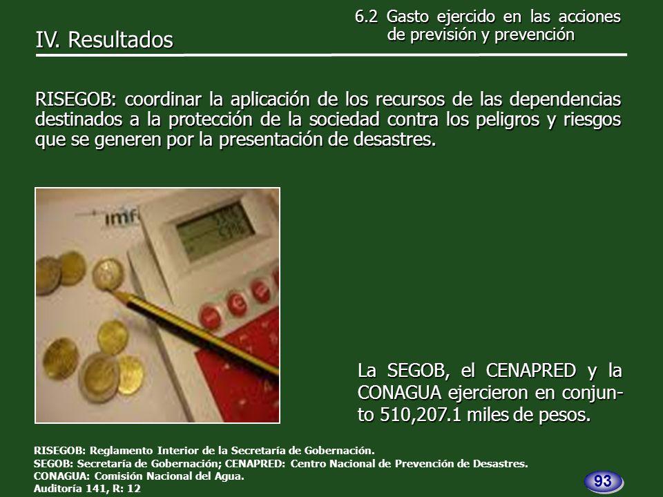 La SEGOB, el CENAPRED y la CONAGUA ejercieron en conjun- to 510,207.1 miles de pesos..