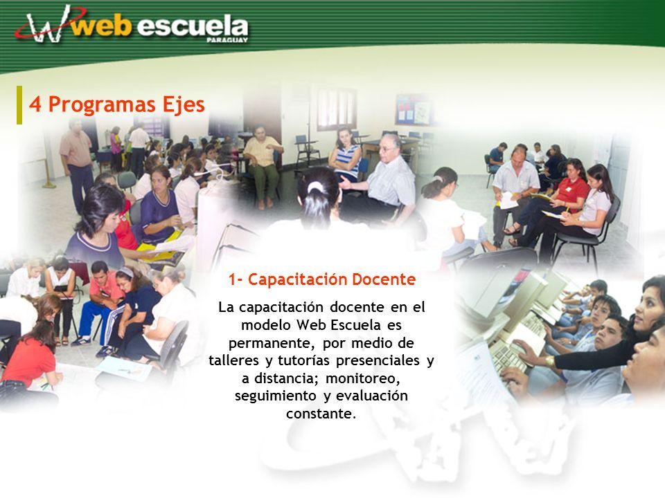 1- Capacitación Docente La capacitación docente en el modelo Web Escuela es permanente, por medio de talleres y tutorías presenciales y a distancia; monitoreo, seguimiento y evaluación constante.