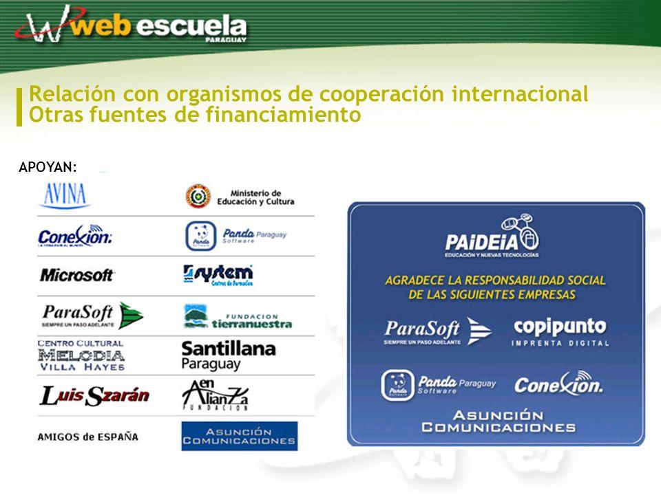 Relación con organismos de cooperación internacional Otras fuentes de financiamiento APOYAN:
