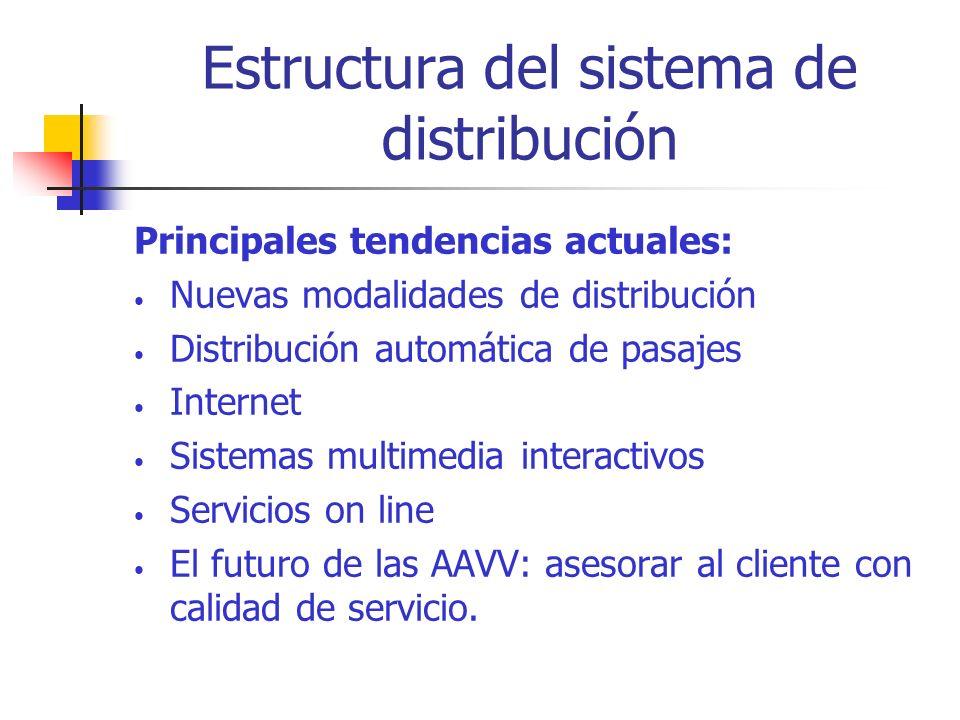 Estructura del sistema de distribución Principales tendencias actuales: Nuevas modalidades de distribución Distribución automática de pasajes Internet Sistemas multimedia interactivos Servicios on line El futuro de las AAVV: asesorar al cliente con calidad de servicio.