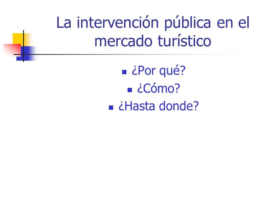 La intervención pública en el mercado turístico ¿Por qué? ¿Cómo? ¿Hasta donde?