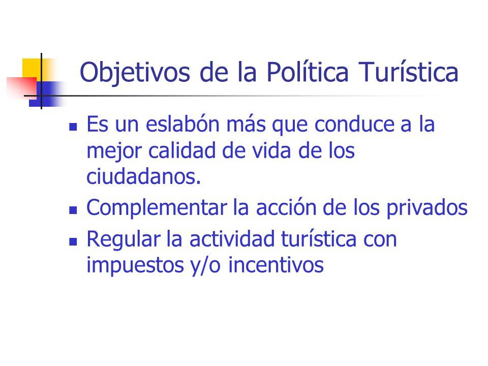 Objetivos de la Política Turística Es un eslabón más que conduce a la mejor calidad de vida de los ciudadanos.