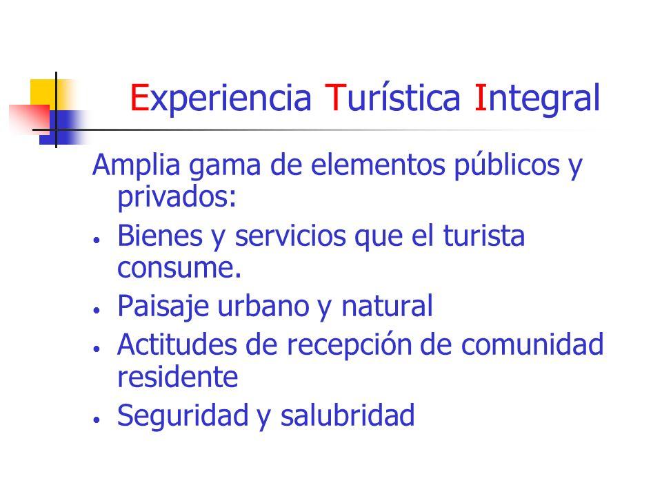 Experiencia Turística Integral Amplia gama de elementos públicos y privados: Bienes y servicios que el turista consume.