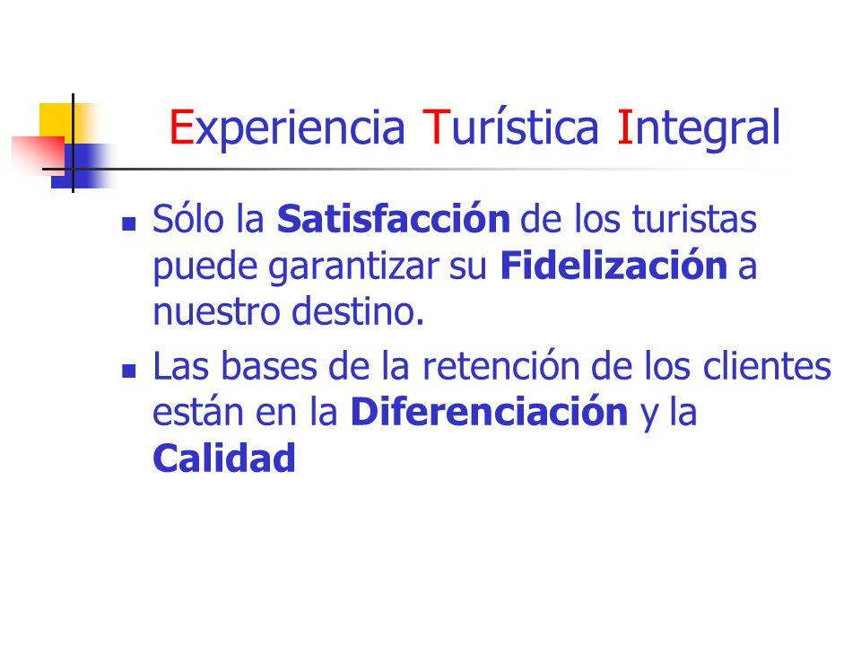 Experiencia Turística Integral Sólo la Satisfacción de los turistas puede garantizar su Fidelización a nuestro destino.