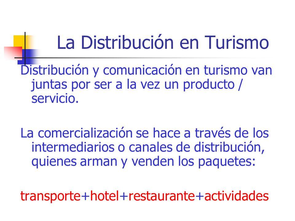 Proceso de creación de la oferta turística Marketing DistribuciónComunicación Oferta Turística