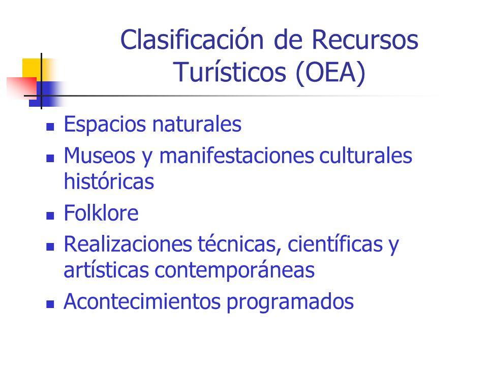 Clasificación de Recursos Turísticos (OEA) Espacios naturales Museos y manifestaciones culturales históricas Folklore Realizaciones técnicas, científicas y artísticas contemporáneas Acontecimientos programados