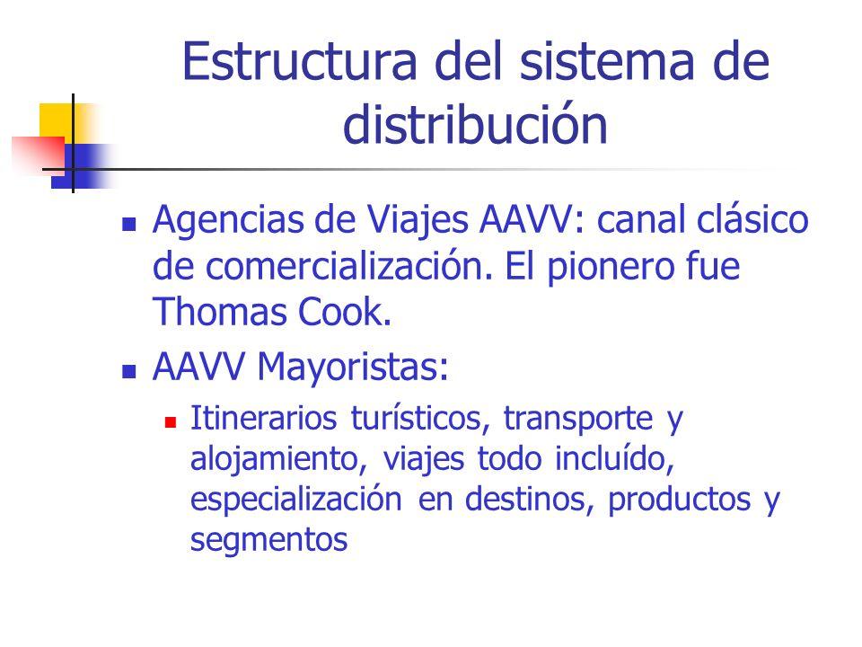 Estructura del sistema de distribución AAVV Minoristas: Canal inmediato entre oferta y demanda, venden a comisión para TTOO, elaboran sus propios productos.