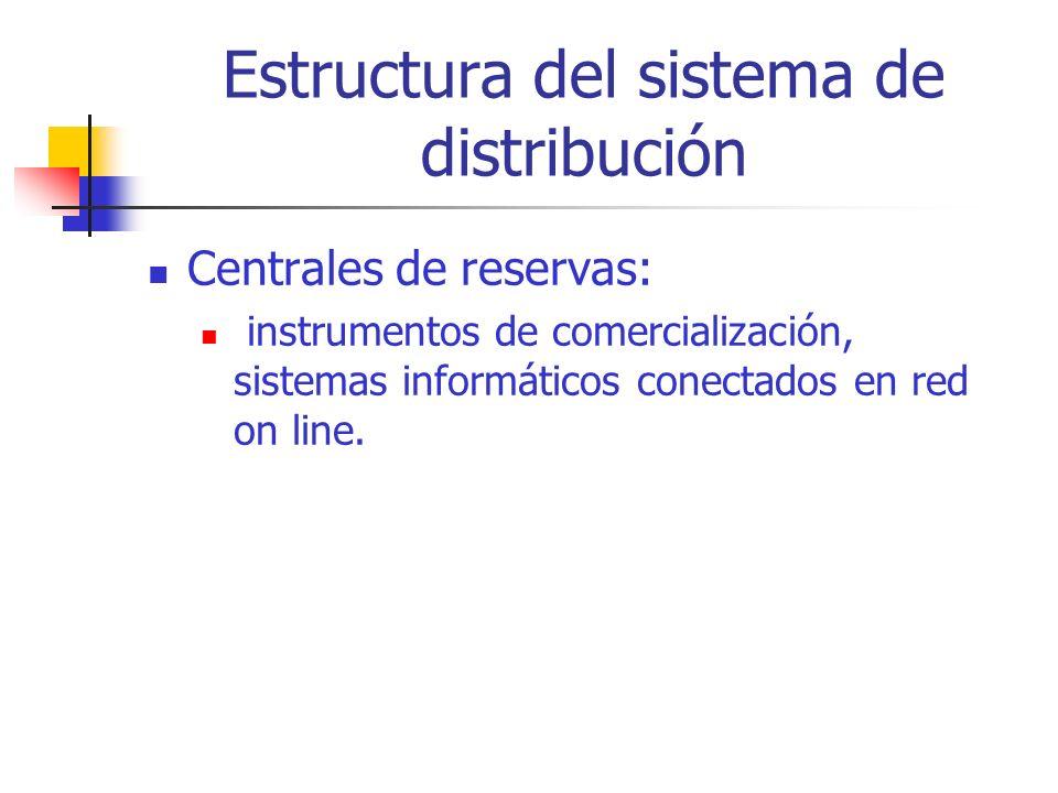 Estructura del sistema de distribución GDS: sistemas globales de distribución (Amadeus, Sabre), banco de datos sobre transporte, horarios, tarifas, gestión de reservas y emisión de pasajes.