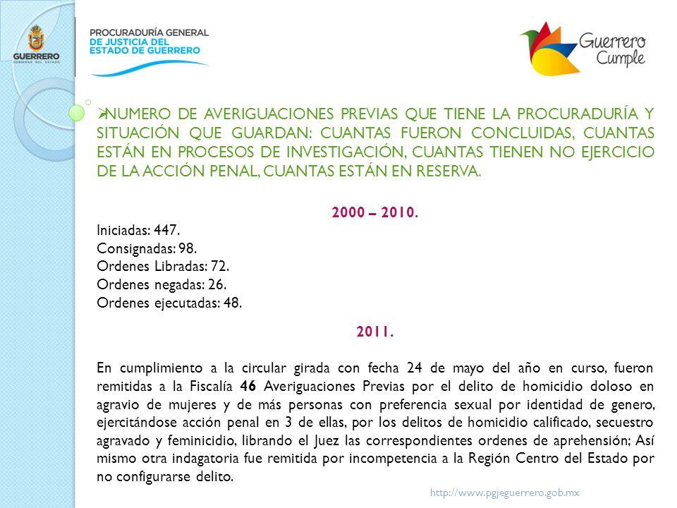 http://www.pgjeguerrero.gob.mx NUMERO DE AVERIGUACIONES PREVIAS QUE TIENE LA PROCURADURÍA Y SITUACIÓN QUE GUARDAN: CUANTAS FUERON CONCLUIDAS, CUANTAS