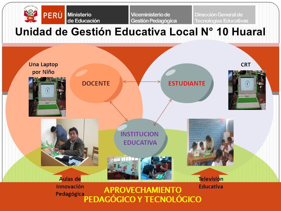 Unidad de Gestión Educativa Local N° 10 Huaral ESTUDIANTEDOCENTE APROVECHAMIENTO PEDAGÓGICO Y TECNOLÓGICO CRT Televisión Educativa INSTITUCION EDUCATIVA Aulas de Innovación Pedagógica Una Laptop por Niño