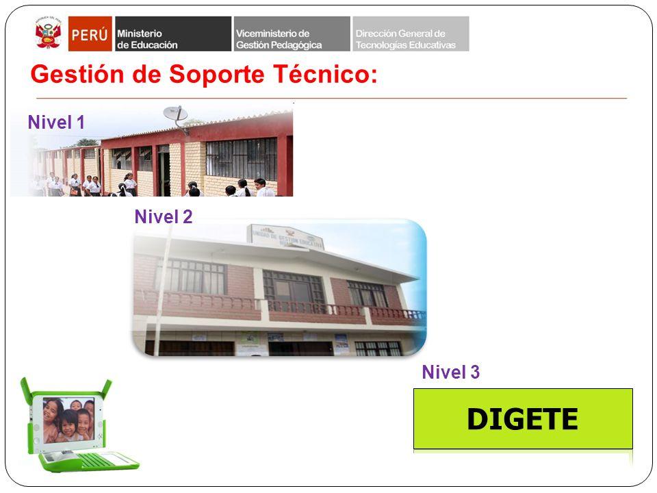 Dirección General de Tecnologías Educativas Dirección de Informática y Telecomunicaciones Gestión de Soporte Técnico: Nivel 3 Nivel 1 Nivel 2