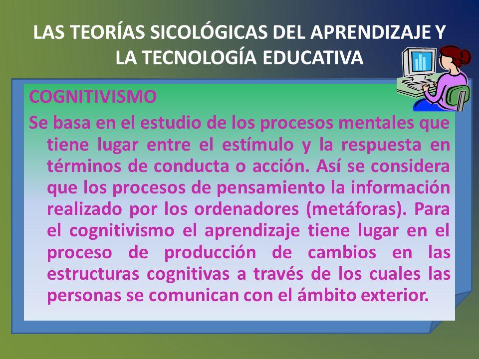 LAS TEORÍAS SICOLÓGICAS DEL APRENDIZAJE Y LA TECNOLOGÍA EDUCATIVA Basado en el modelo de Skiner en la obra The Behavior of Organism donde incorpora el