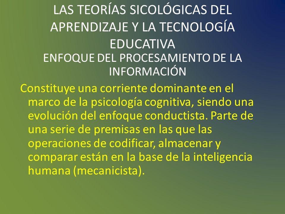 LAS TEORÍAS SICOLÓGICAS DEL APRENDIZAJE Y LA TECNOLOGÍA EDUCATIVA COGNITIVISMO Se basa en el estudio de los procesos mentales que tiene lugar entre el