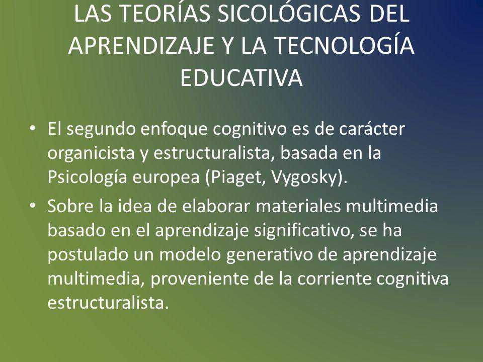 LAS TEORÍAS SICOLÓGICAS DEL APRENDIZAJE Y LA TECNOLOGÍA EDUCATIVA ENFOQUE DEL PROCESAMIENTO DE LA INFORMACIÓN Constituye una corriente dominante en el