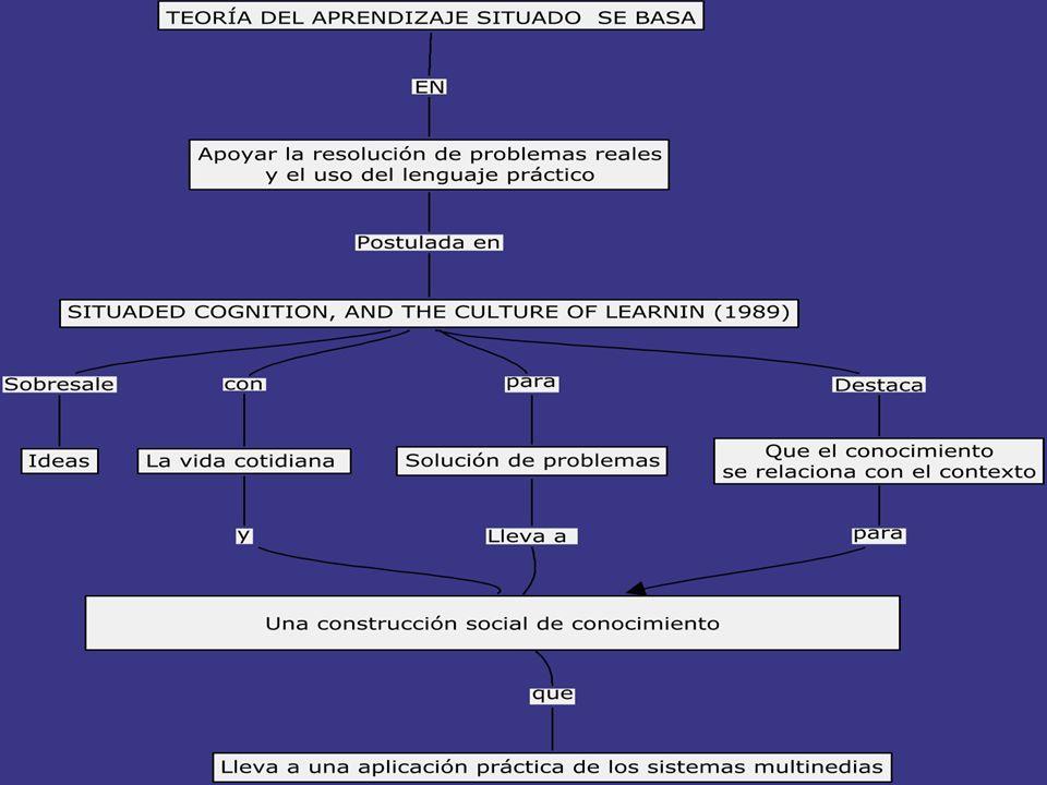 PROPUESTAS CONSTRUCTIVISTAS El Constructivismo es una meta teoría que incorpora e integra una serie de principios fundamentales, apoyados en una conce