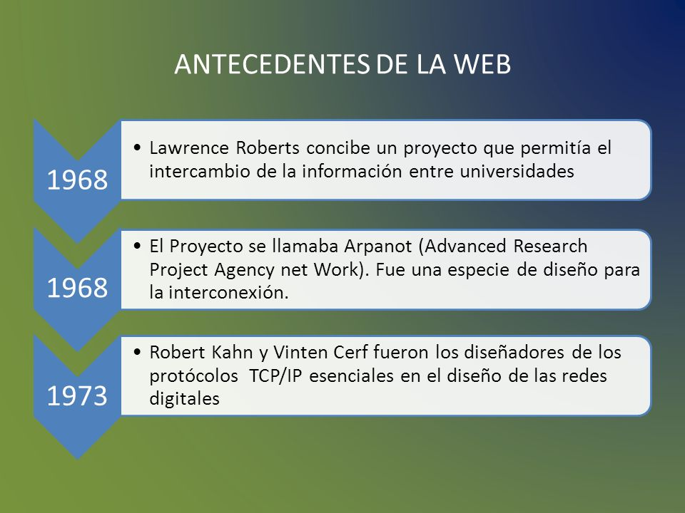 LA TECNOLOGÍA EDUCATIVA HOY NO ES COMO AYER: NUEVOS ENFOQUES, NUEVAS MIRADAS Elaborado por: Lic. Ricardo Saldaña 4-720-1055