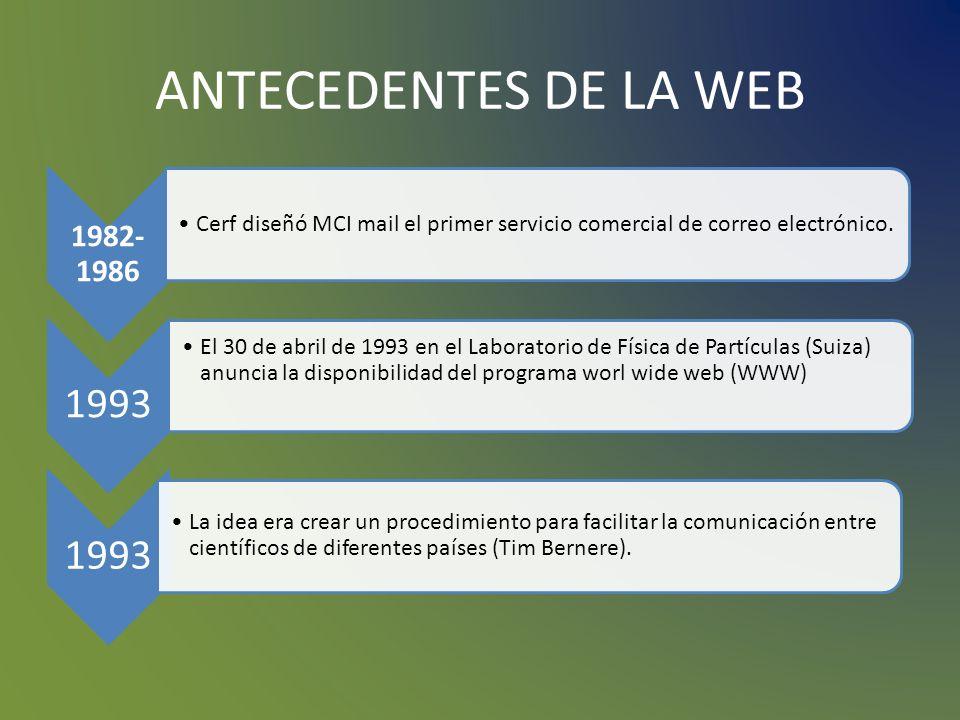 ANTECEDENTES DE LA WEB 1968 Lawrence Roberts concibe un proyecto que permitía el intercambio de la información entre universidades 1968 El Proyecto se llamaba Arpanot (Advanced Research Project Agency net Work).