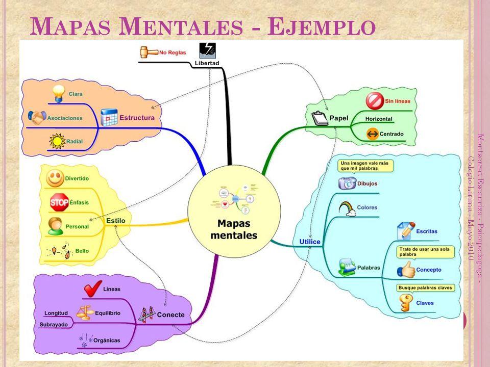 M APAS M ENTALES - E JEMPLO Montserrat Escauriza - Psicopedagoga - Colegio Lirima - Mayo 2010