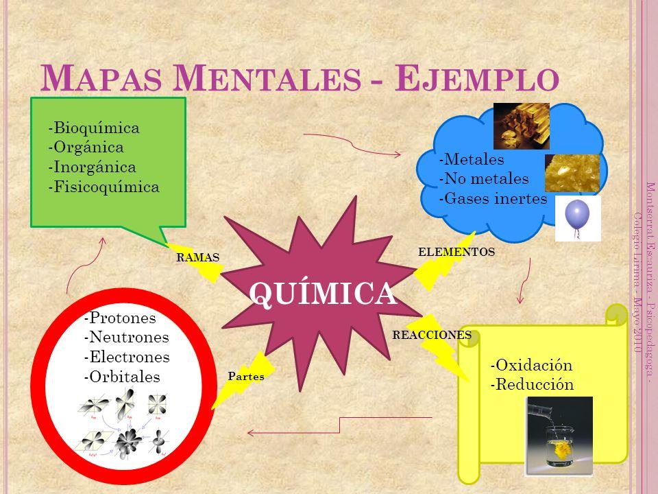 M APAS M ENTALES - E JEMPLO QUÍMICA Montserrat Escauriza - Psicopedagoga - Colegio Lirima - Mayo 2010 ELEMENTOS REACCIONES RAMAS Partes -Bioquímica -Orgánica -Inorgánica -Fisicoquímica -Protones -Neutrones -Electrones -Orbitales -Metales -No metales -Gases inertes -Oxidación -Reducción