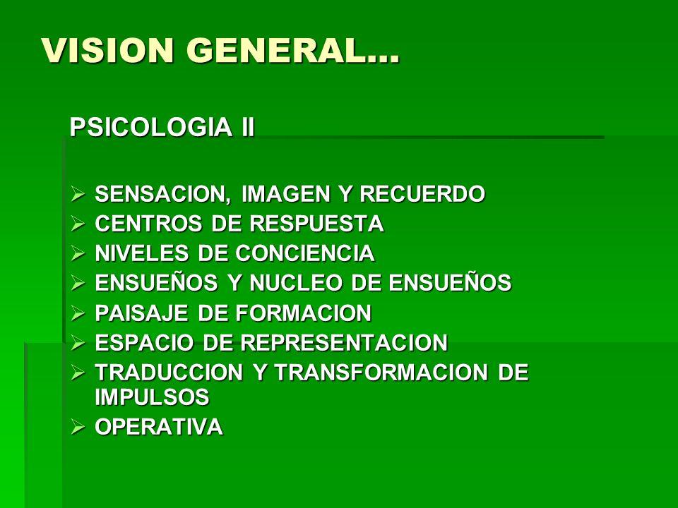 VISION GENERAL… PSICOLOGIA II SENSACION, IMAGEN Y RECUERDO SENSACION, IMAGEN Y RECUERDO CENTROS DE RESPUESTA CENTROS DE RESPUESTA NIVELES DE CONCIENCI