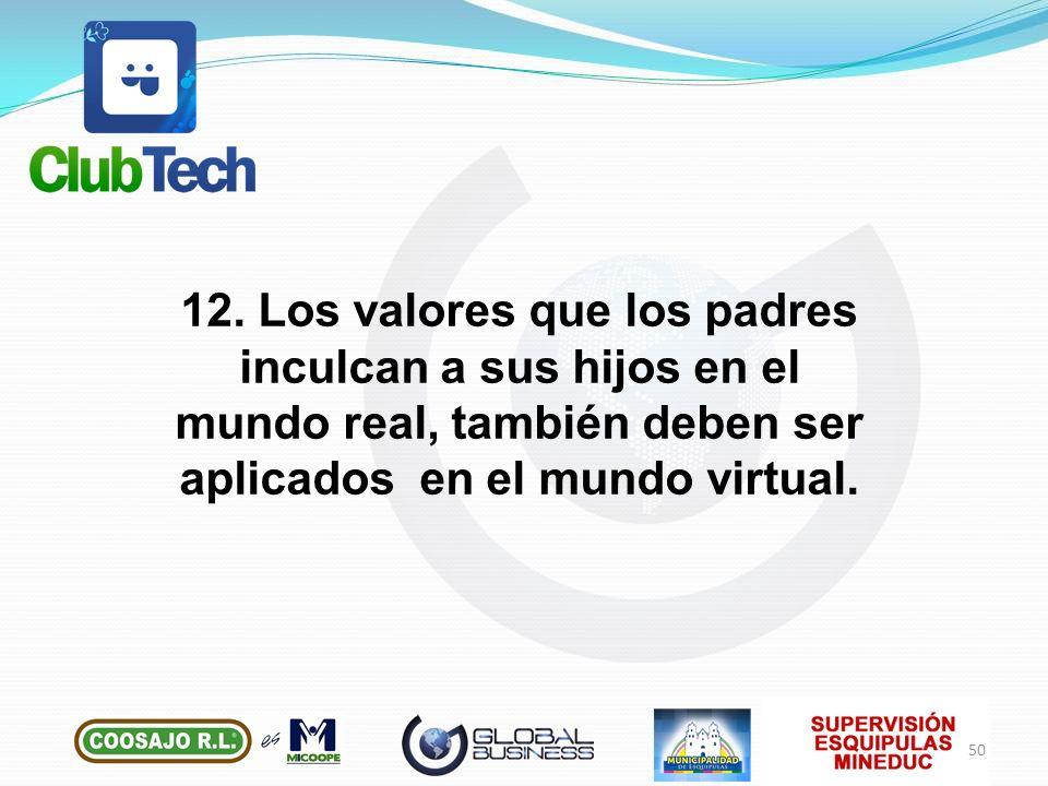12. Los valores que los padres inculcan a sus hijos en el mundo real, también deben ser aplicados en el mundo virtual. 50