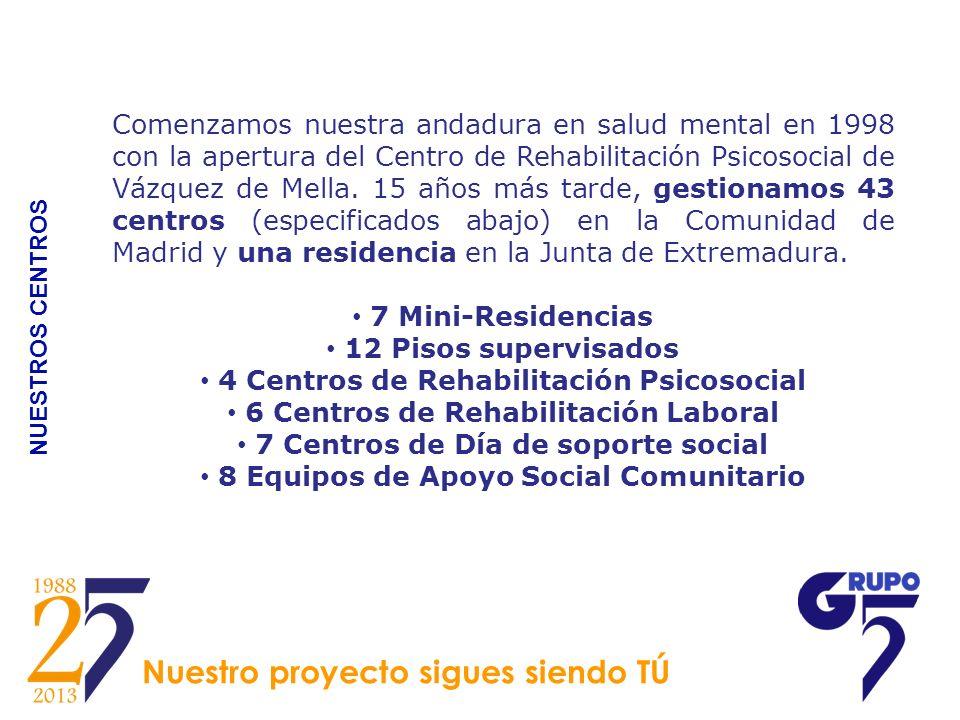 NUESTROS CENTROS Comenzamos nuestra andadura en salud mental en 1998 con la apertura del Centro de Rehabilitación Psicosocial de Vázquez de Mella. 15
