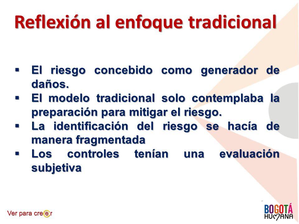 Reflexión al enfoque tradicional El riesgo concebido como generador de daños. El riesgo concebido como generador de daños. El modelo tradicional solo