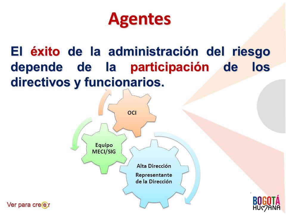 Agentes El éxito de la administración del riesgo depende de la participación de los directivos y funcionarios. Alta Dirección Representante de la Dire