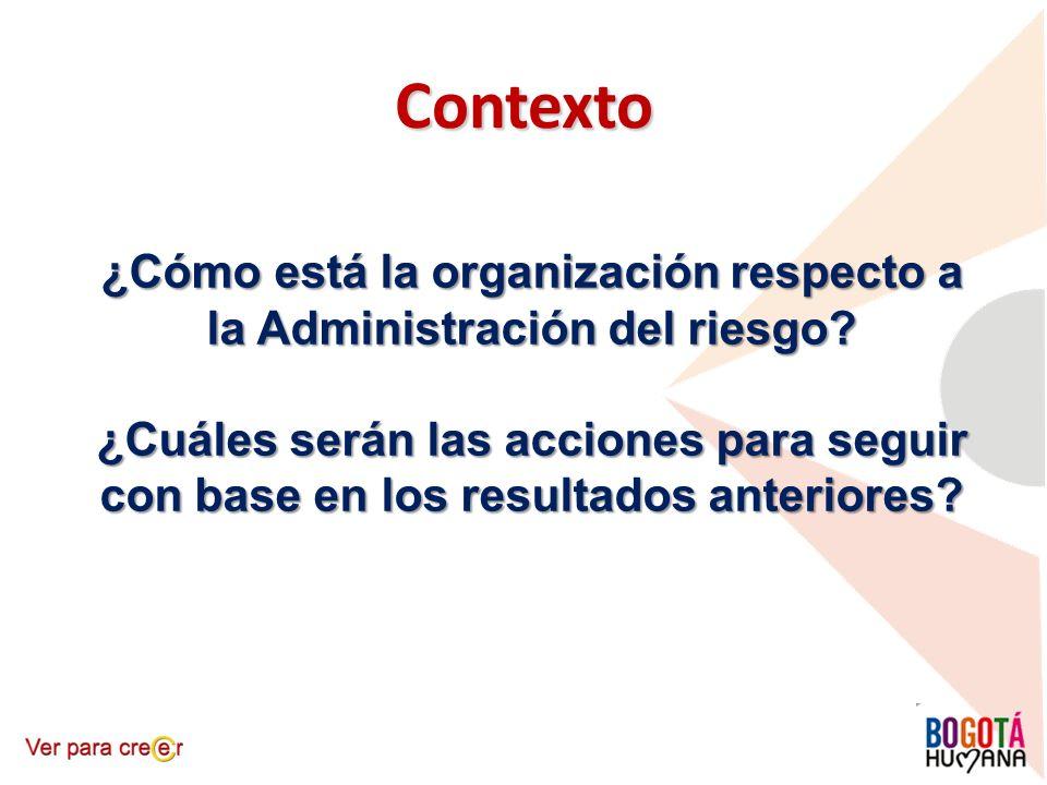 Contexto ¿Cómo está la organización respecto a la Administración del riesgo? ¿Cuáles serán las acciones para seguir con base en los resultados anterio