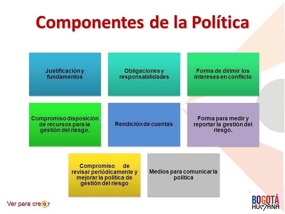 Componentes de la Política Justificación y fundamentos Obligaciones y responsabilidades Forma de dirimir los intereses en conflicto Compromiso disposi