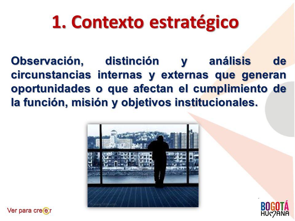 1. Contexto estratégico Observación, distinción y análisis de circunstancias internas y externas que generan oportunidades o que afectan el cumplimien