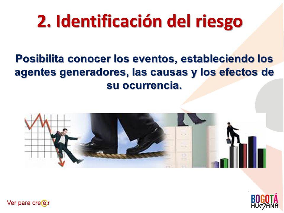 2. Identificación del riesgo Posibilita conocer los eventos, estableciendo los agentes generadores, las causas y los efectos de su ocurrencia.
