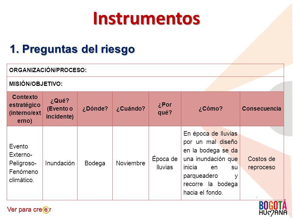 Instrumentos 1. Preguntas del riesgo ORGANIZACIÓN/PROCESO: MISIÓN/OBJETIVO: Contexto estratégico (interno/ext erno) ¿Qué? (Evento o incidente) ¿Dónde?