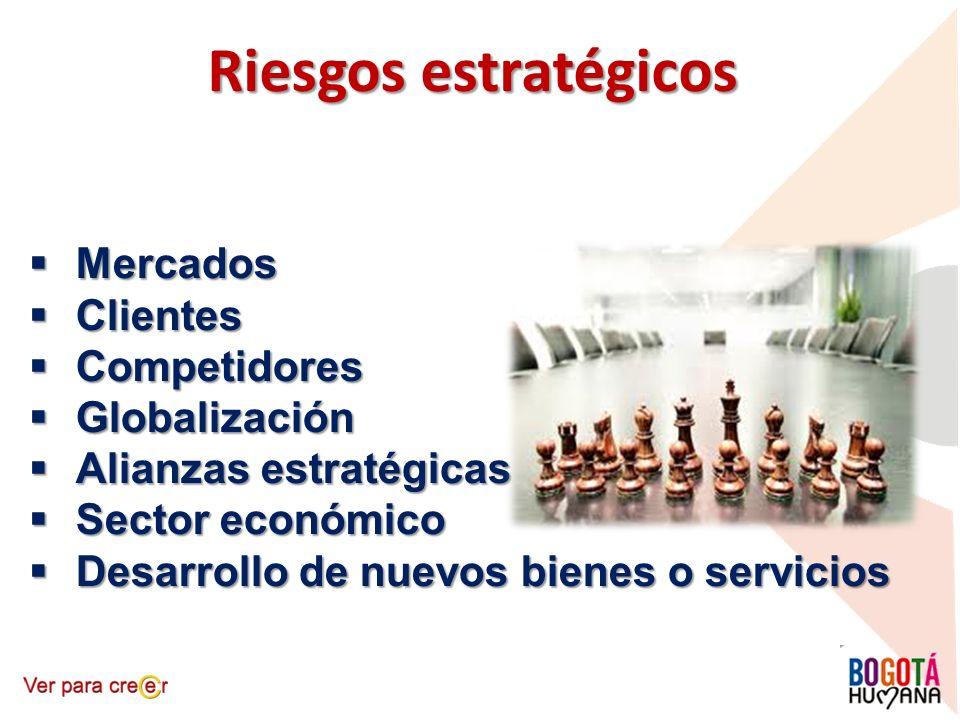 Riesgos estratégicos Mercados Mercados Clientes Clientes Competidores Competidores Globalización Globalización Alianzas estratégicas Alianzas estratég