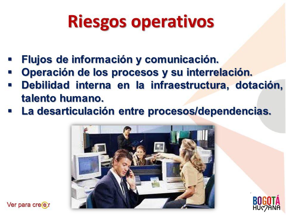 Riesgos operativos Flujos de información y comunicación. Flujos de información y comunicación. Operación de los procesos y su interrelación. Operación