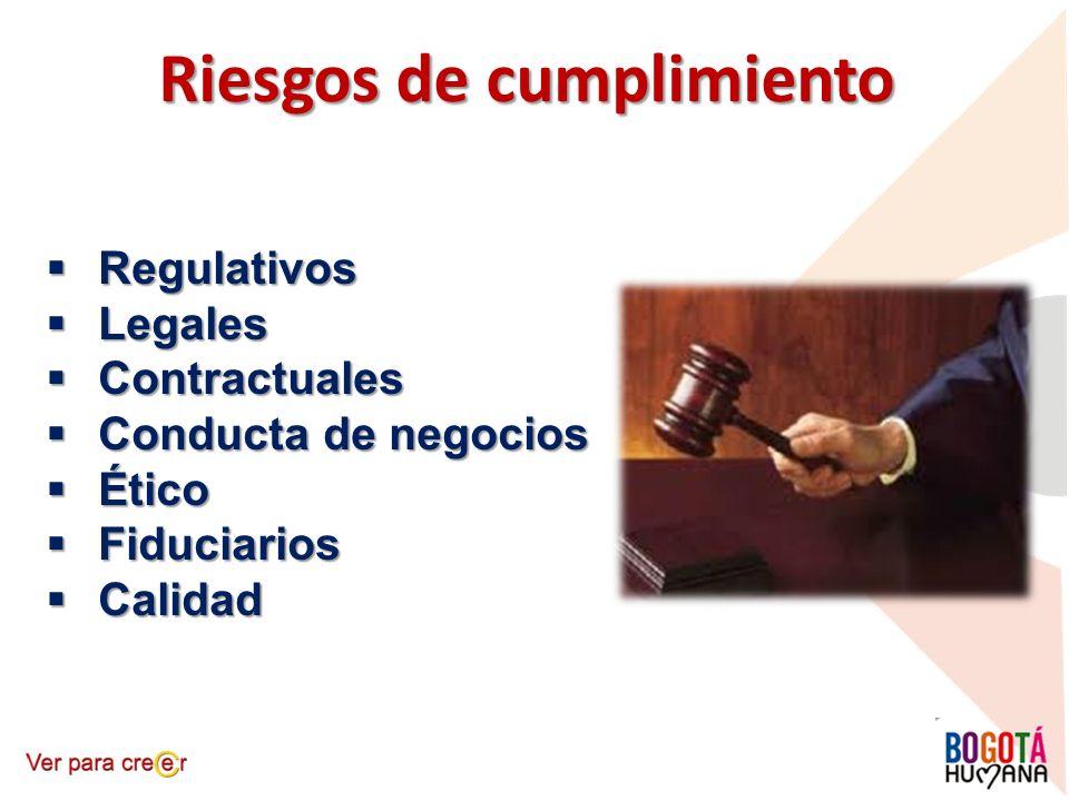 Riesgos de cumplimiento Regulativos Regulativos Legales Legales Contractuales Contractuales Conducta de negocios Conducta de negocios Ético Ético Fidu