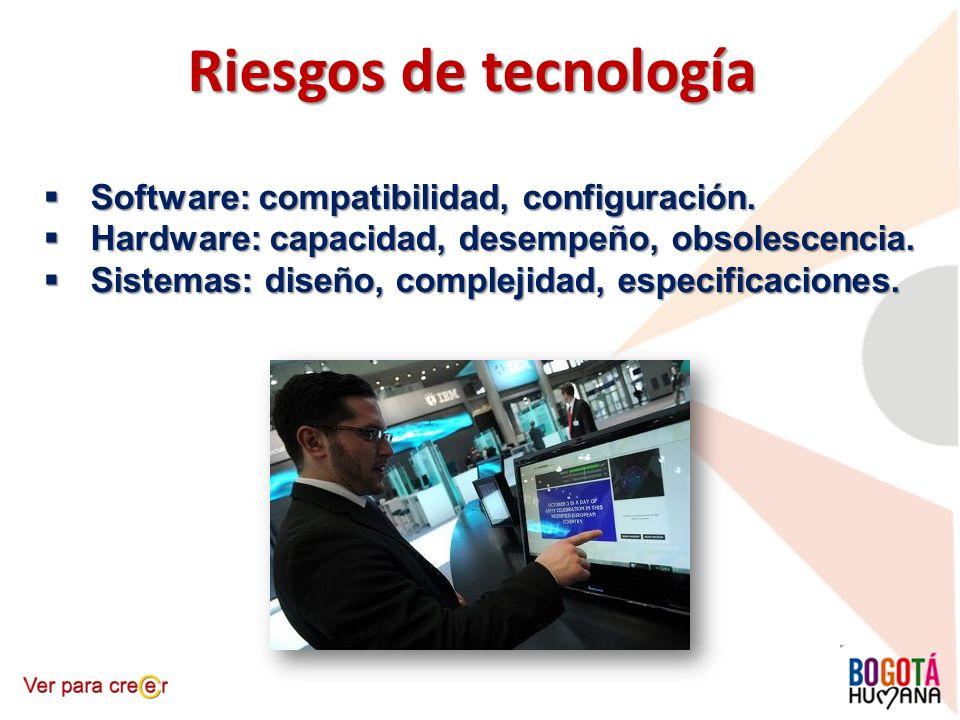 Riesgos de tecnología Software: compatibilidad, configuración. Software: compatibilidad, configuración. Hardware: capacidad, desempeño, obsolescencia.