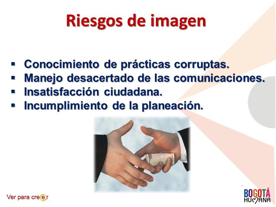 Riesgos de imagen Conocimiento de prácticas corruptas. Conocimiento de prácticas corruptas. Manejo desacertado de las comunicaciones. Manejo desacerta