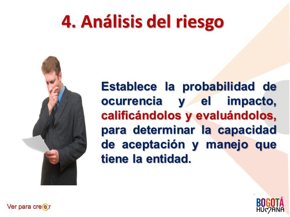 4. Análisis del riesgo Establece la probabilidad de ocurrencia y el impacto, calificándolos y evaluándolos, para determinar la capacidad de aceptación
