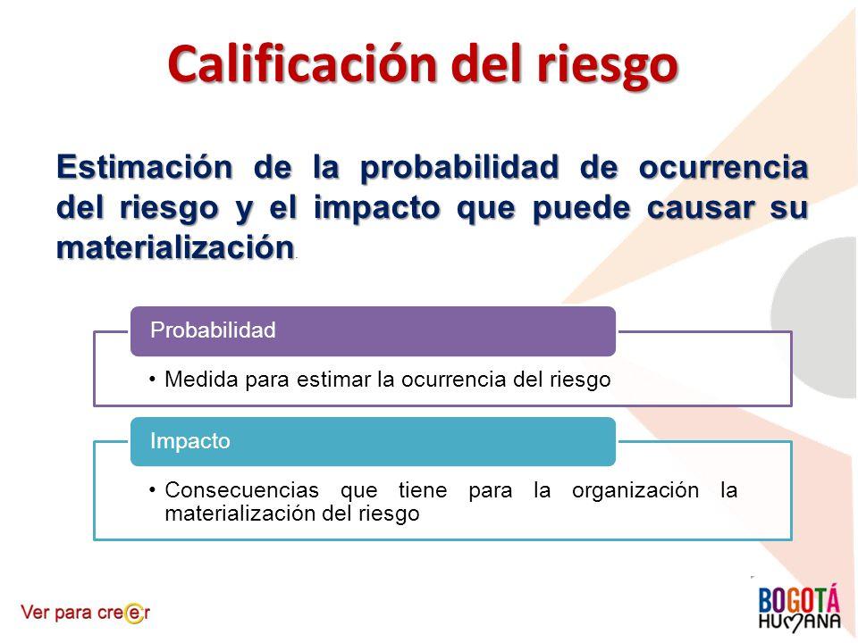 Calificación del riesgo Medida para estimar la ocurrencia del riesgo Probabilidad Consecuencias que tiene para la organización la materialización del